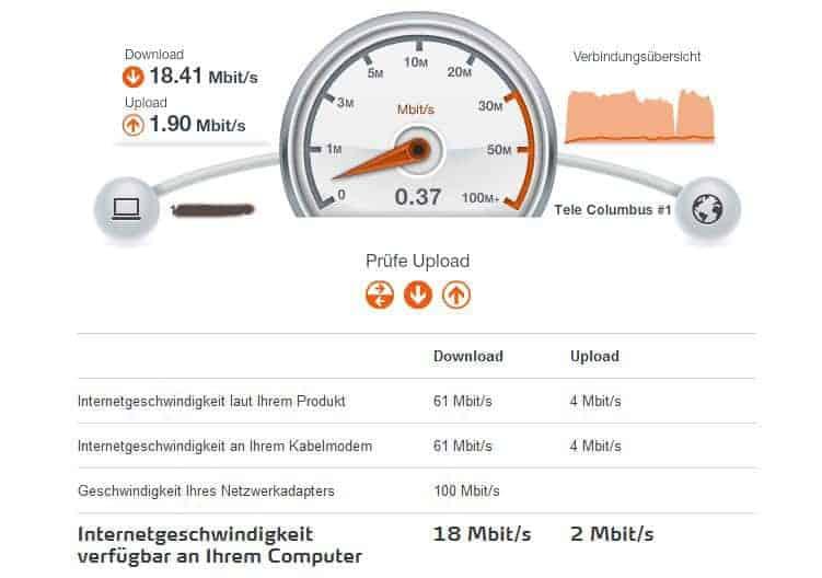 Tele Columbus Internet Speed Test